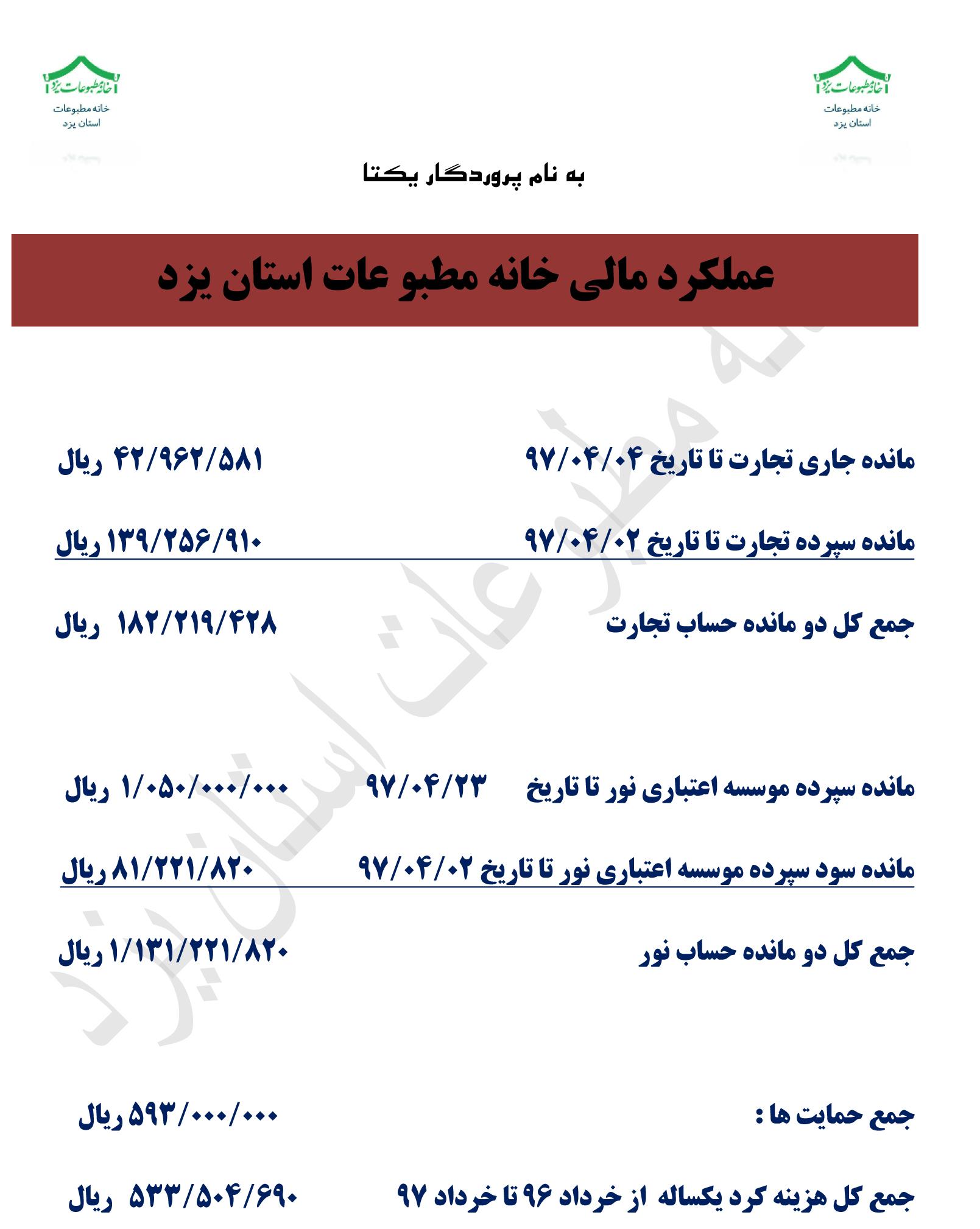 عملکرد یکساله مالی خانه مطبوعات استان یزد