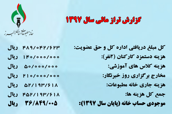 گزارش تراز مالی خانه مطبوعات و رسانه های استان البرز